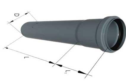 труба канализационная д 150 цена