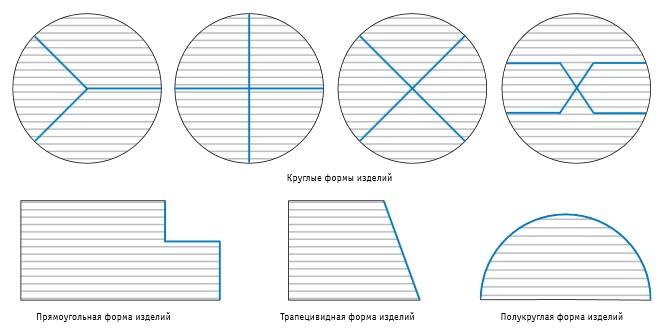 Типы придверных решеток